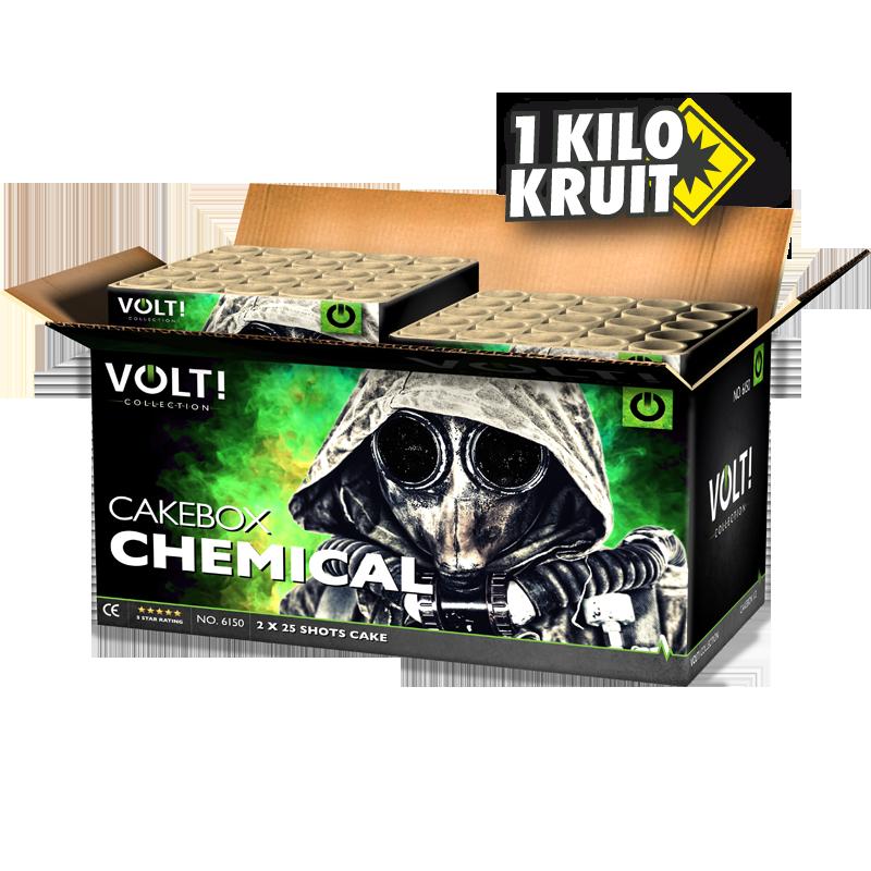 Chemical Box