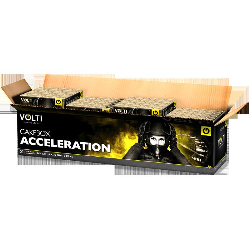 Acceleration Box